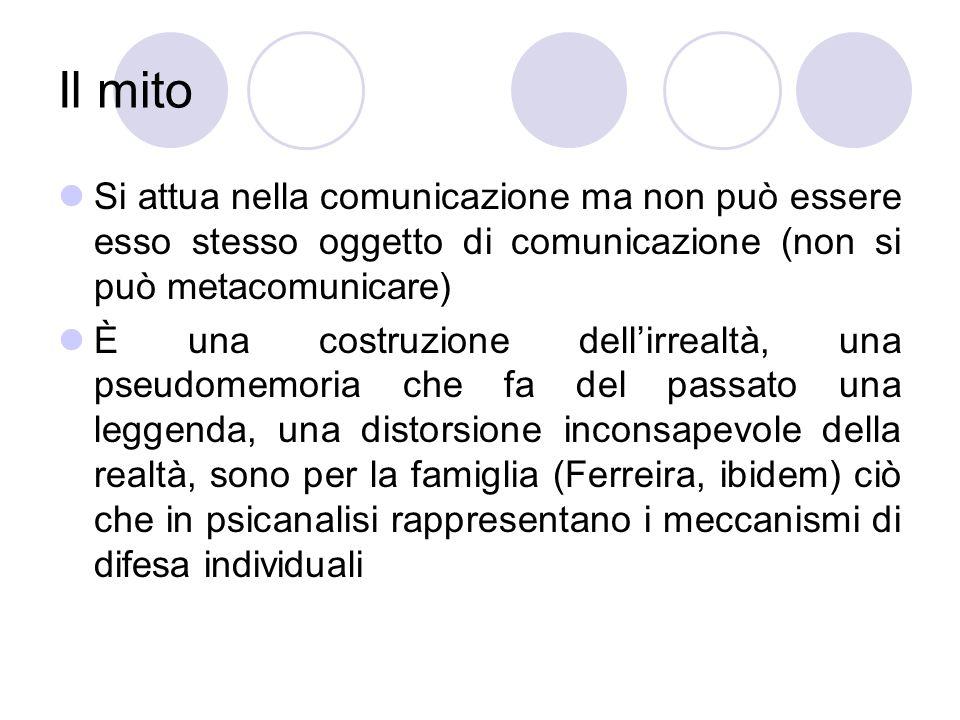 Il mito Si attua nella comunicazione ma non può essere esso stesso oggetto di comunicazione (non si può metacomunicare)