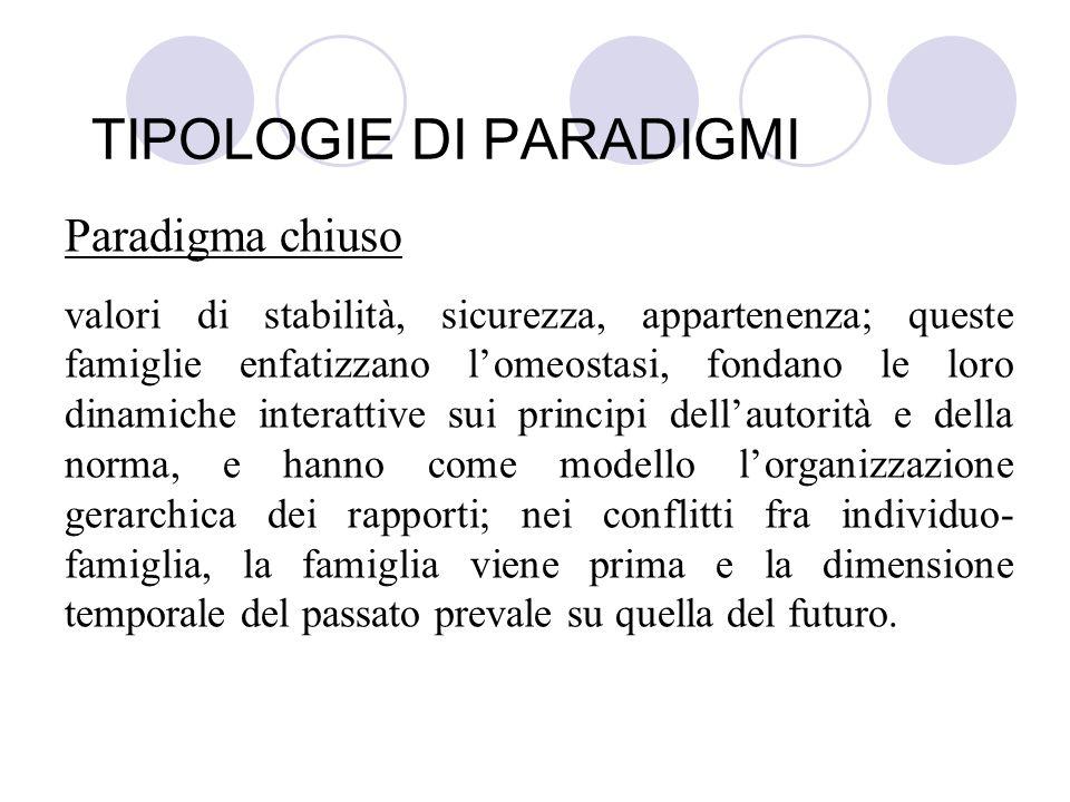 TIPOLOGIE DI PARADIGMI