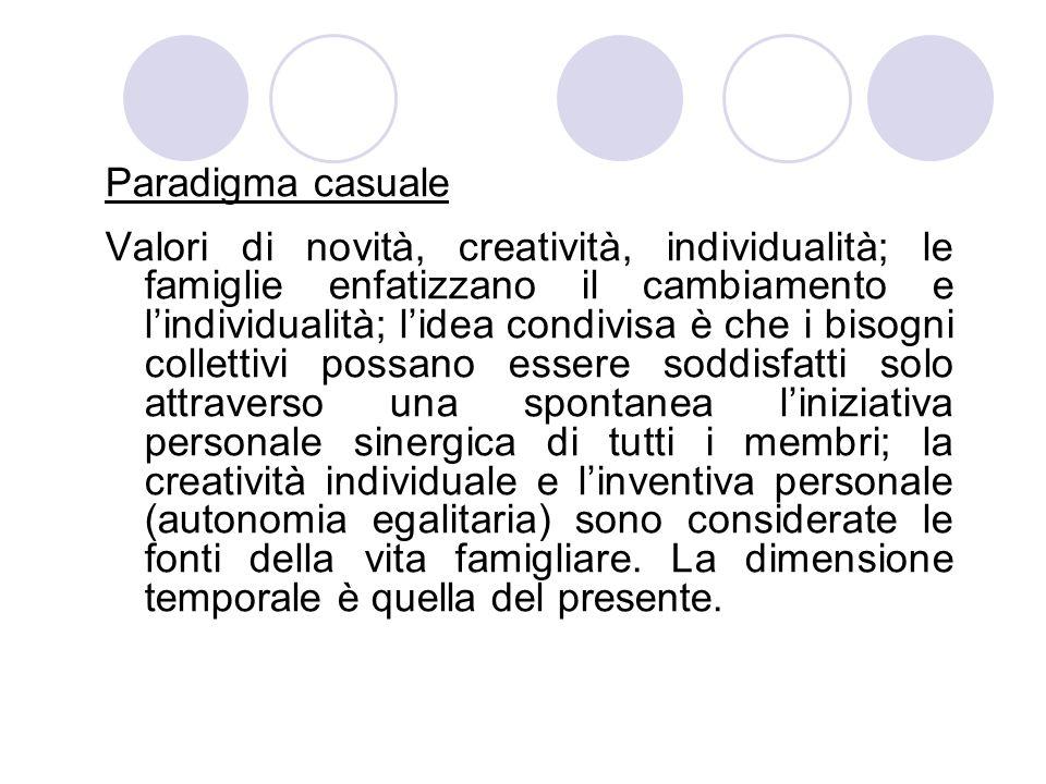 Paradigma casuale