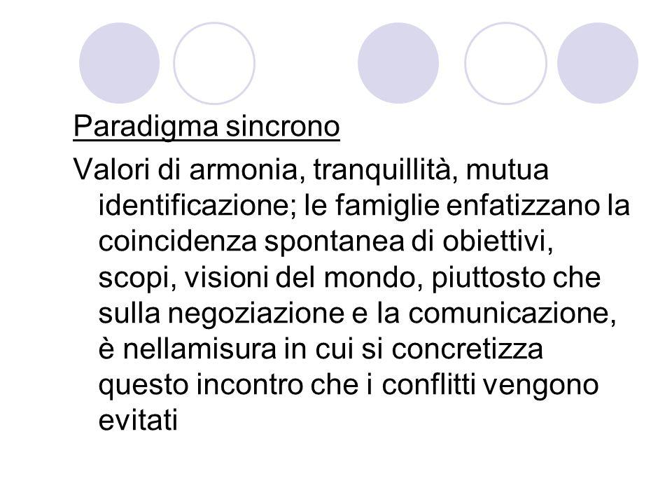 Paradigma sincrono