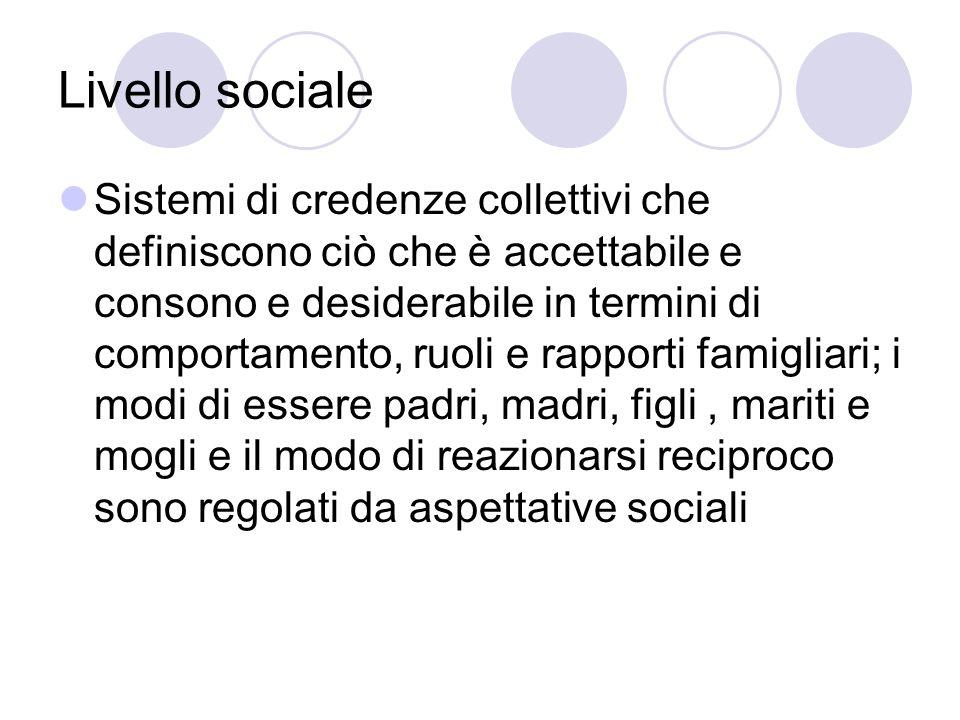 Livello sociale