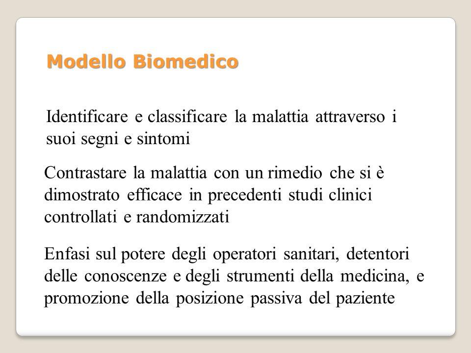 Modello Biomedico Identificare e classificare la malattia attraverso i suoi segni e sintomi.
