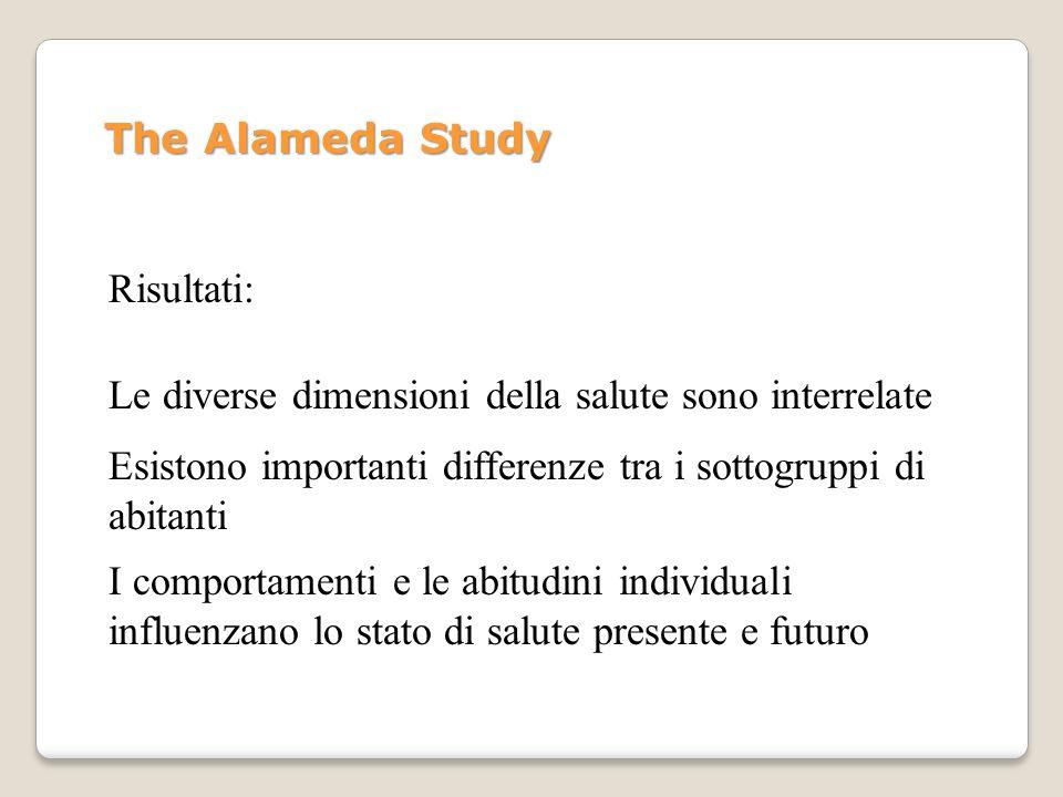 The Alameda Study Risultati: Le diverse dimensioni della salute sono interrelate. Esistono importanti differenze tra i sottogruppi di abitanti.