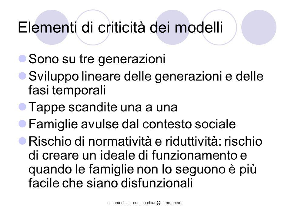 Elementi di criticità dei modelli