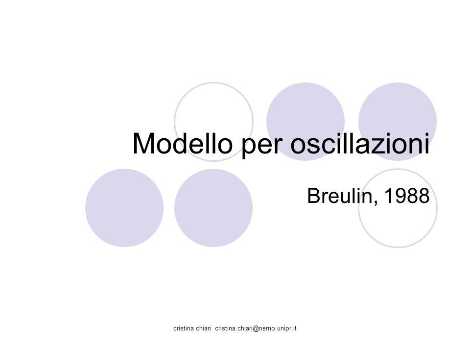 Modello per oscillazioni