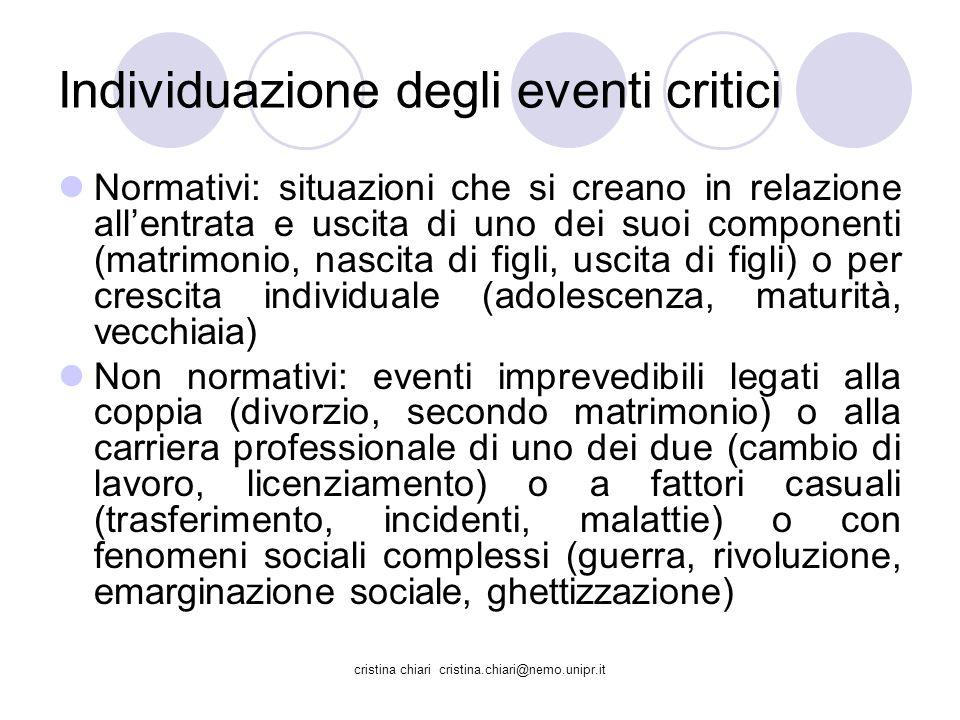 Individuazione degli eventi critici