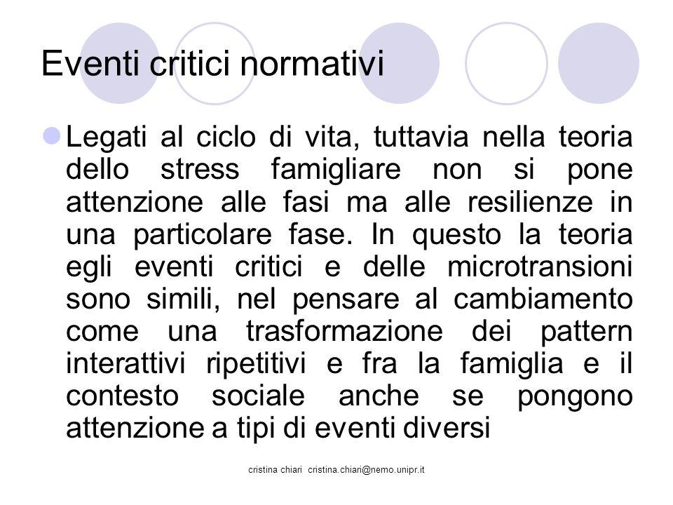 Eventi critici normativi