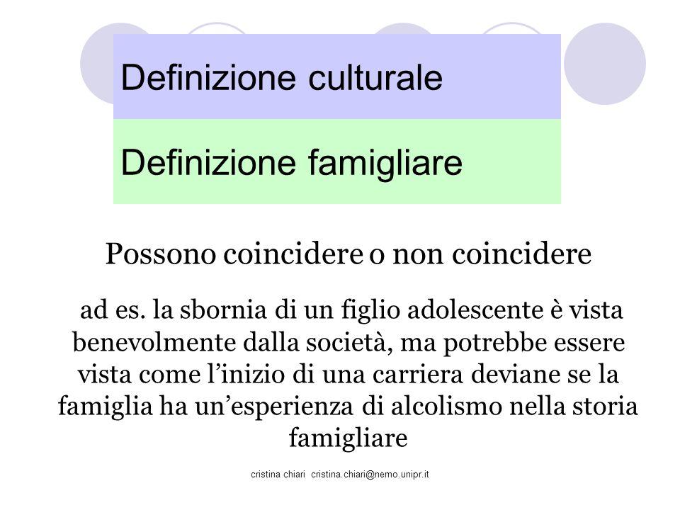 Definizione culturale