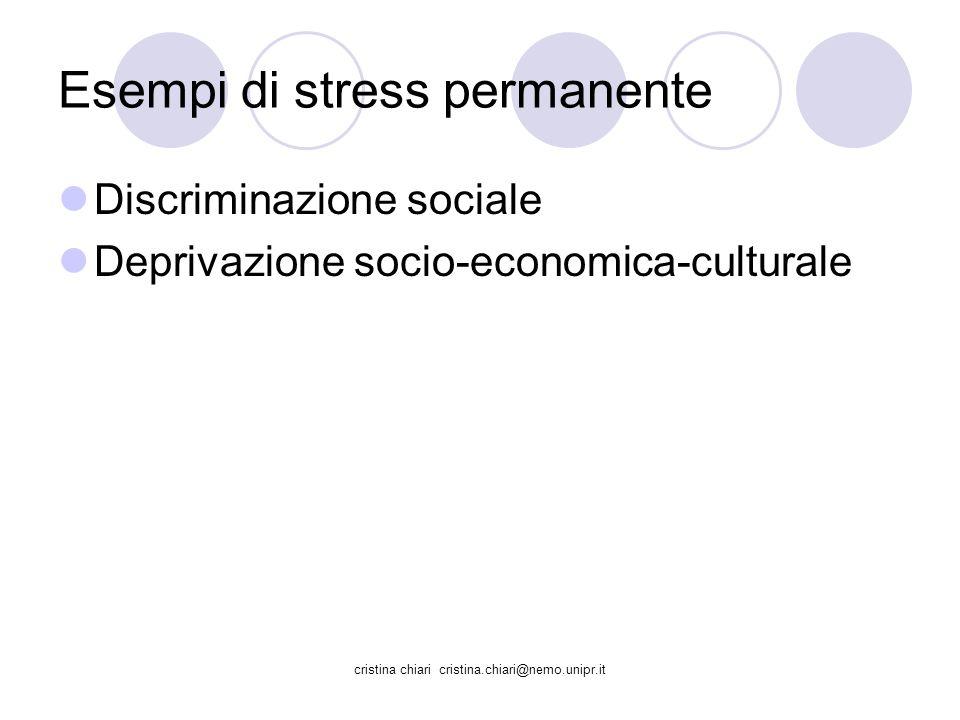 Esempi di stress permanente