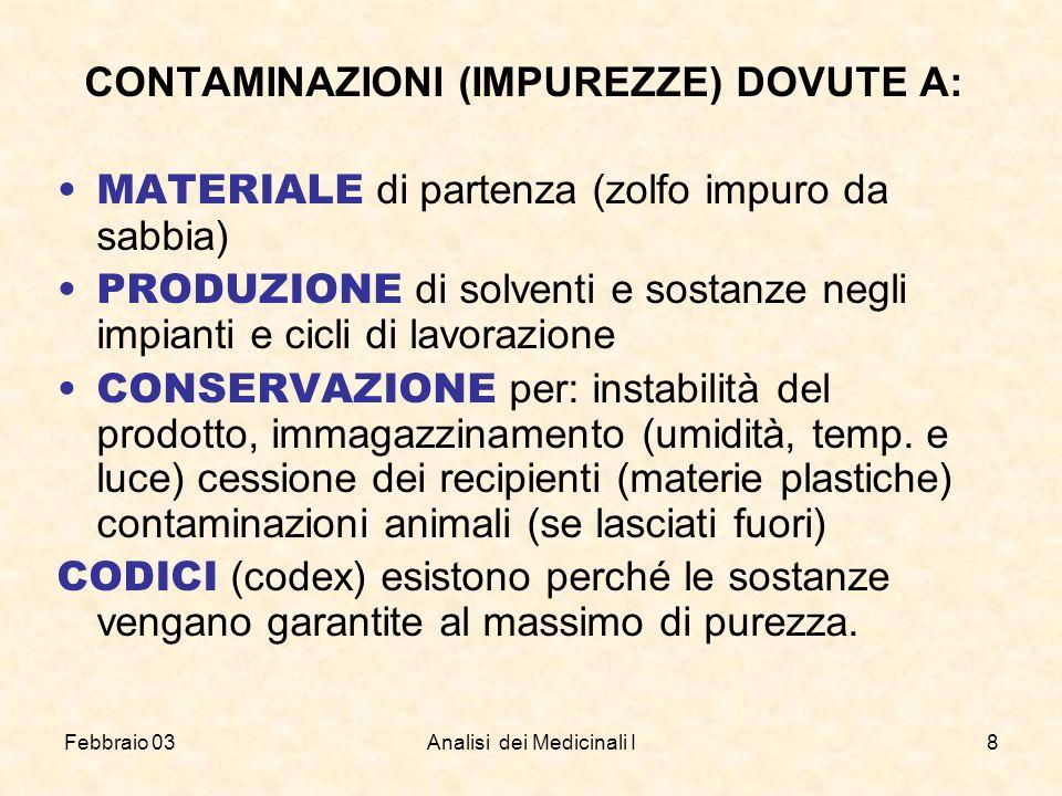 CONTAMINAZIONI (IMPUREZZE) DOVUTE A: