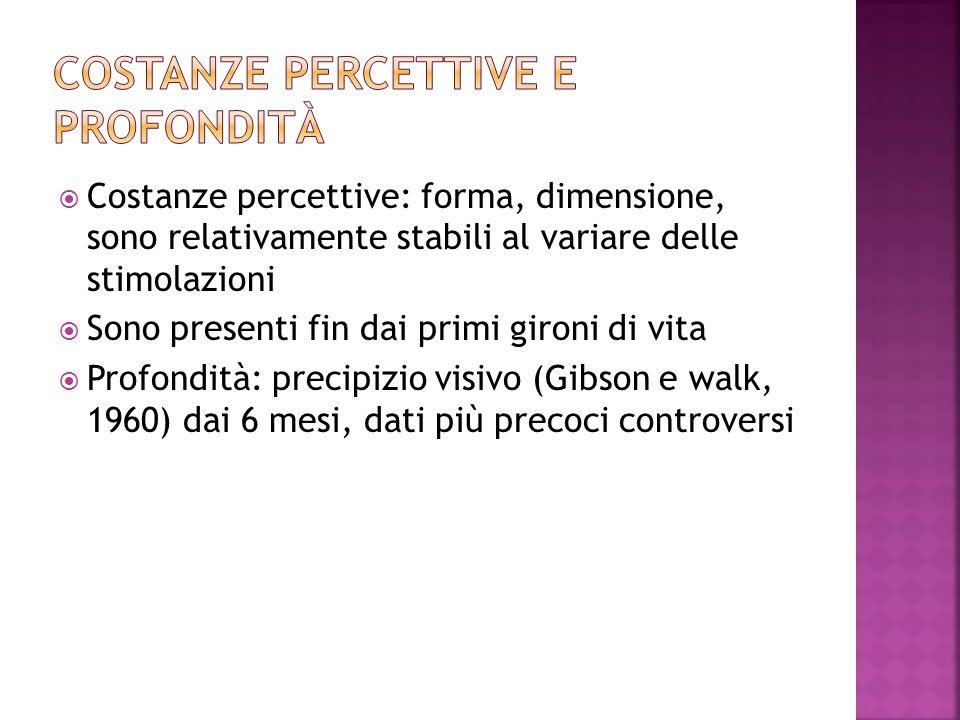 Costanze percettive e profondità