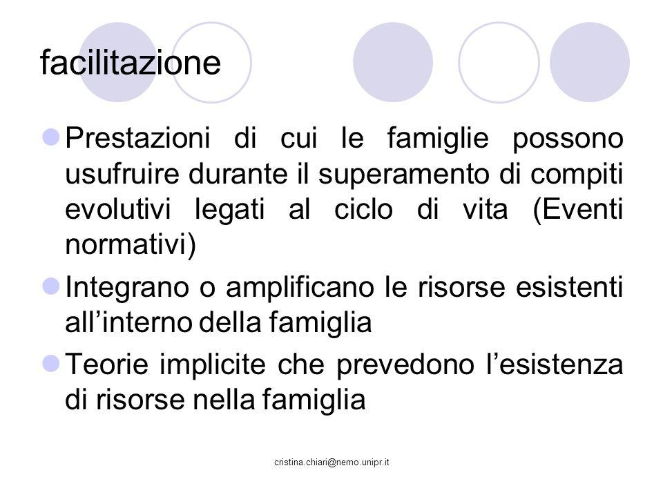 facilitazione Prestazioni di cui le famiglie possono usufruire durante il superamento di compiti evolutivi legati al ciclo di vita (Eventi normativi)