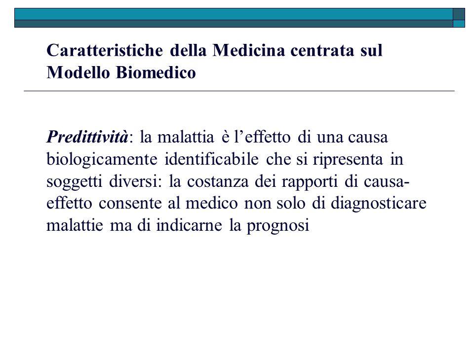 Caratteristiche della Medicina centrata sul Modello Biomedico