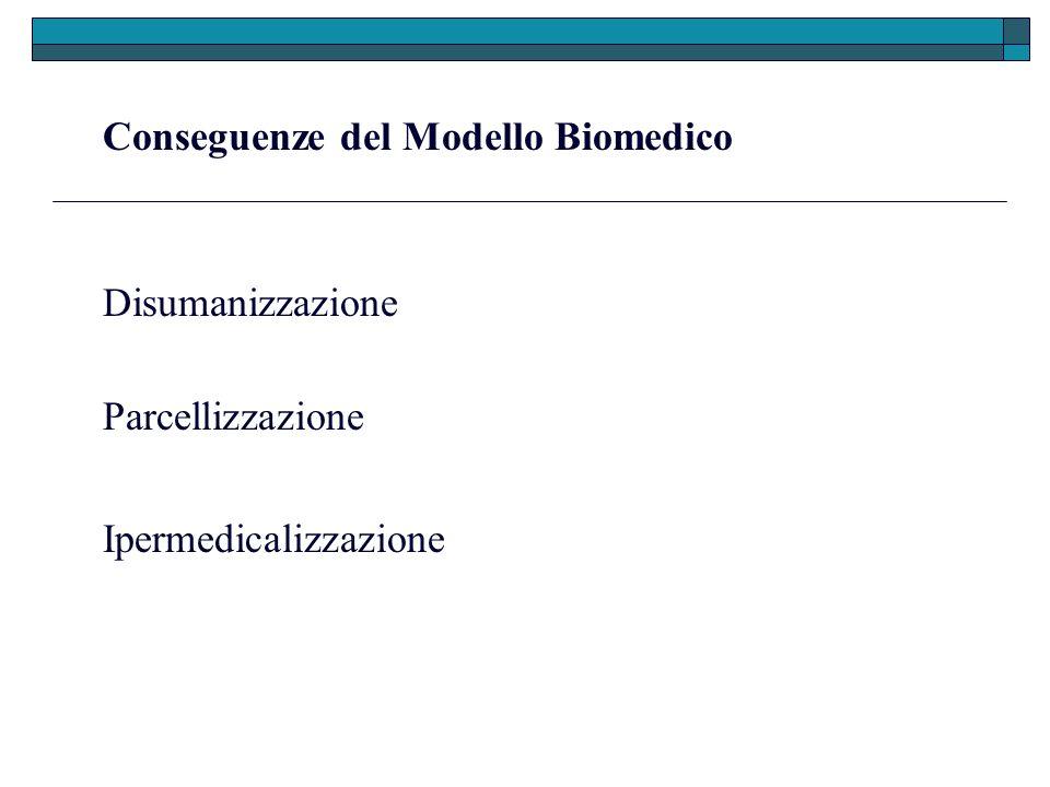 Conseguenze del Modello Biomedico