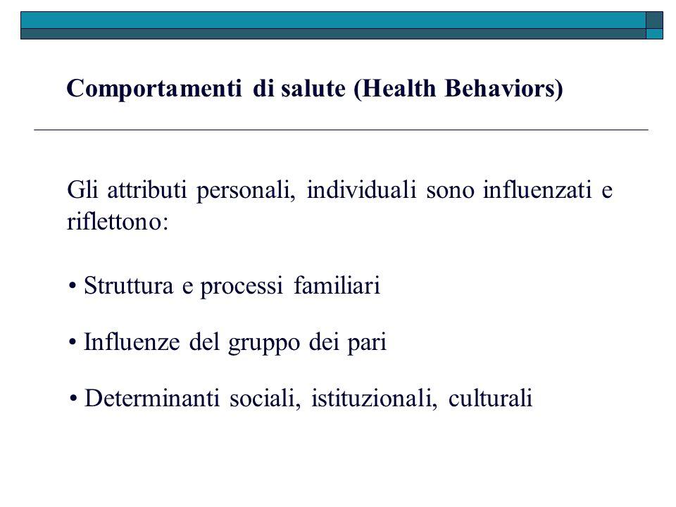 Comportamenti di salute (Health Behaviors)