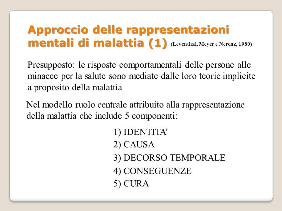 Approccio delle rappresentazioni mentali di malattia (1)