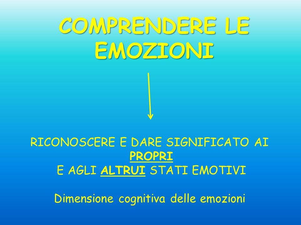 COMPRENDERE LE EMOZIONI