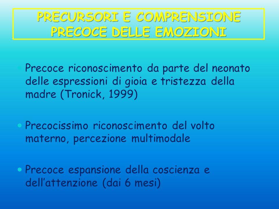 PRECURSORI E COMPRENSIONE PRECOCE DELLE EMOZIONI