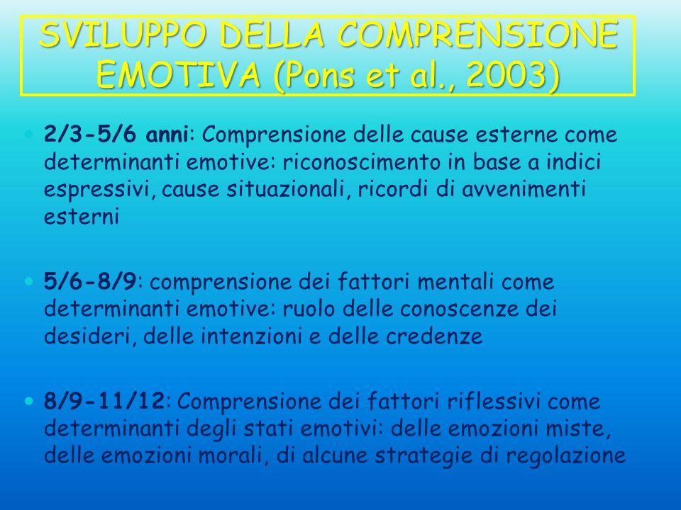 SVILUPPO DELLA COMPRENSIONE EMOTIVA (Pons et al., 2003)