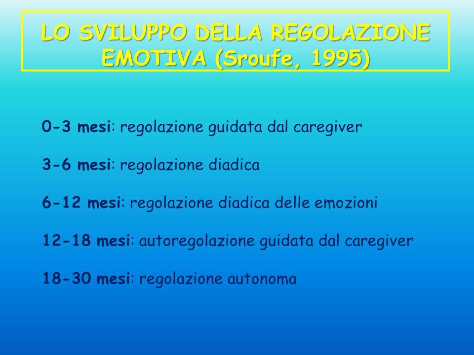 LO SVILUPPO DELLA REGOLAZIONE EMOTIVA (Sroufe, 1995)