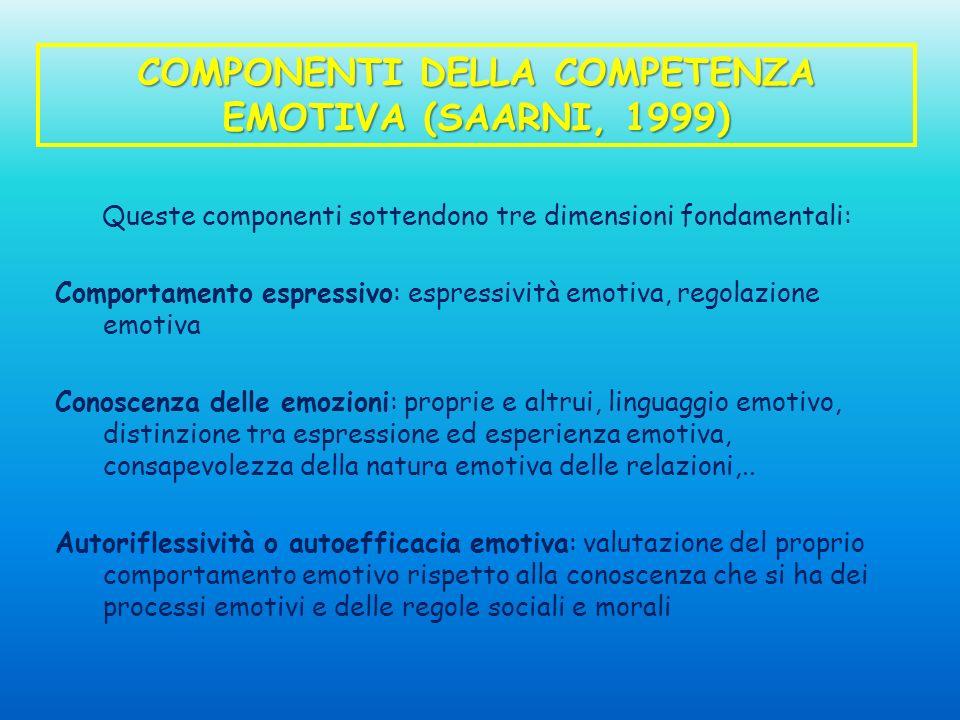 COMPONENTI DELLA COMPETENZA EMOTIVA (SAARNI, 1999)