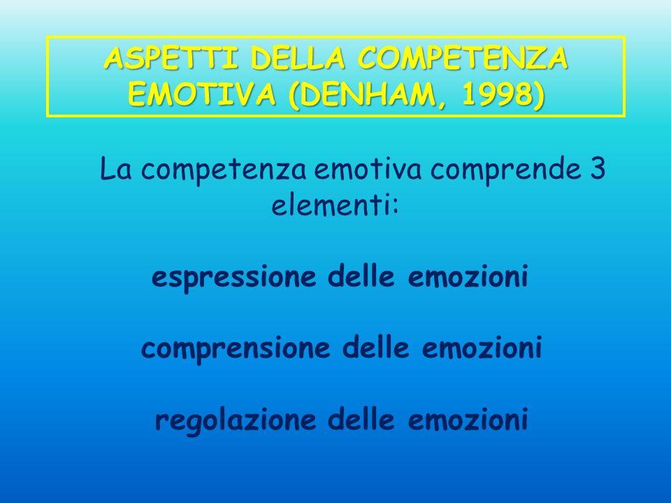 ASPETTI DELLA COMPETENZA EMOTIVA (DENHAM, 1998)