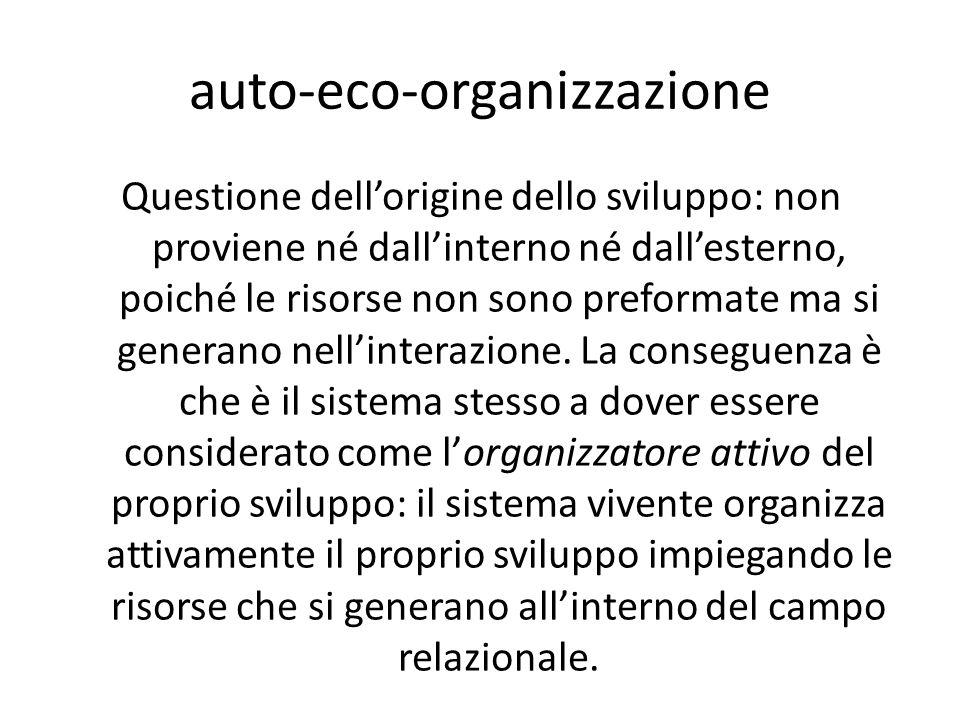 auto-eco-organizzazione