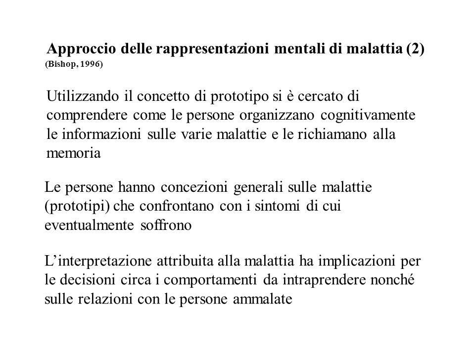 Approccio delle rappresentazioni mentali di malattia (2)