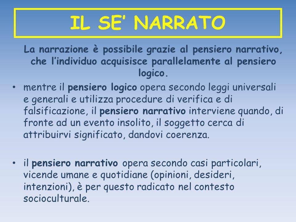 IL SE' NARRATO La narrazione è possibile grazie al pensiero narrativo, che l'individuo acquisisce parallelamente al pensiero logico.
