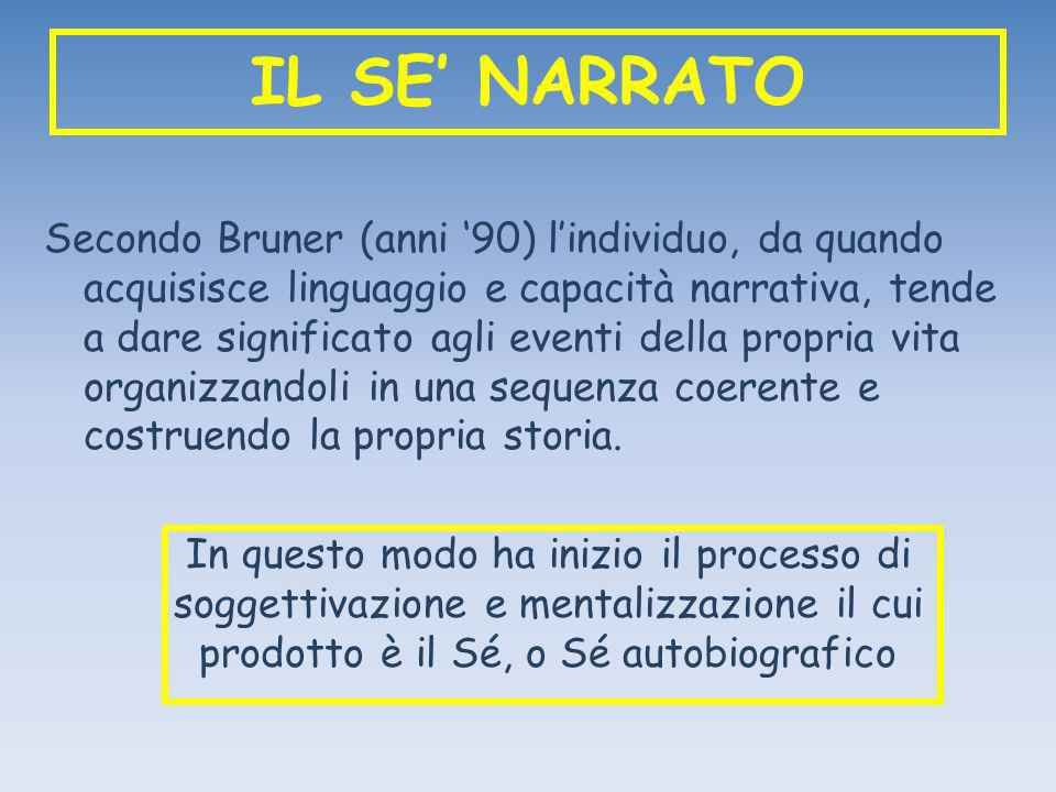 IL SE' NARRATO