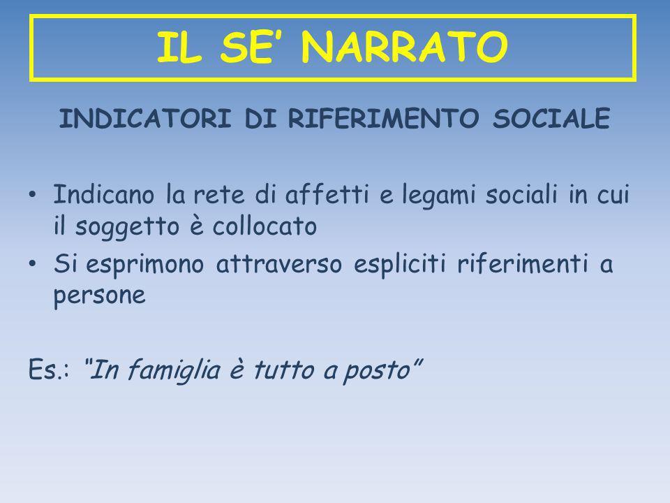 INDICATORI DI RIFERIMENTO SOCIALE