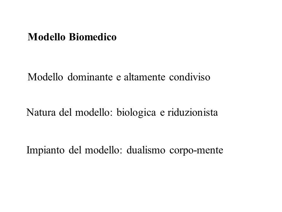 Modello Biomedico Modello dominante e altamente condiviso. Natura del modello: biologica e riduzionista.
