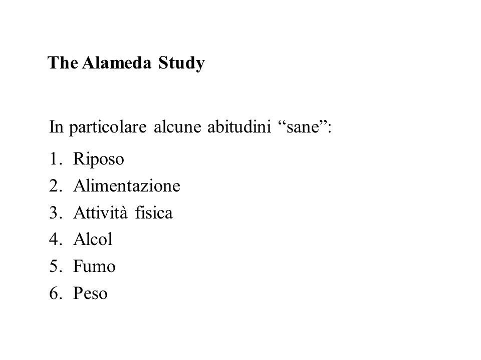 The Alameda Study In particolare alcune abitudini sane : Riposo. Alimentazione. Attività fisica.