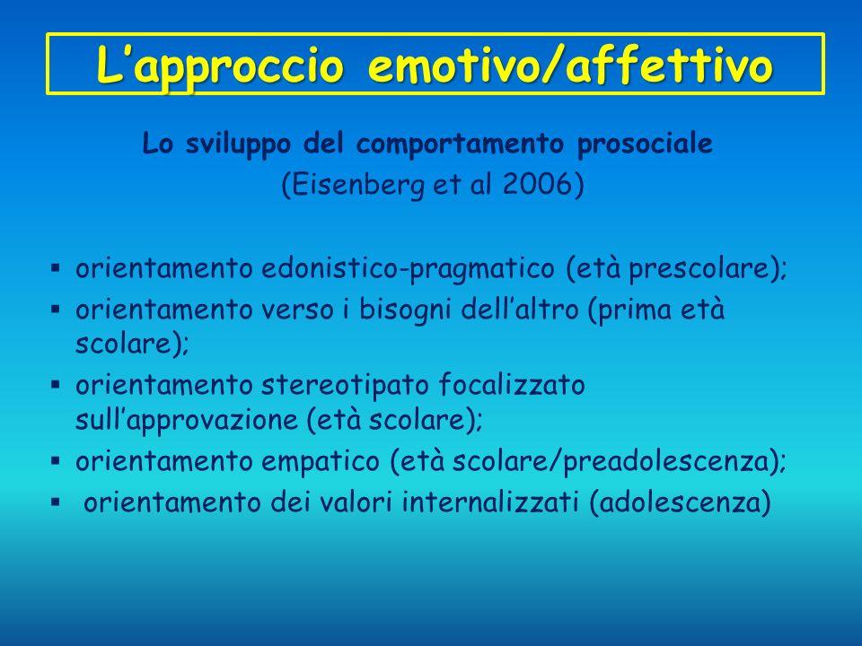 L'approccio emotivo/affettivo