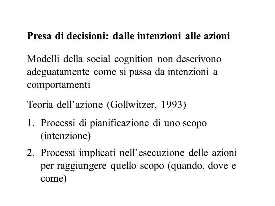 Presa di decisioni: dalle intenzioni alle azioni