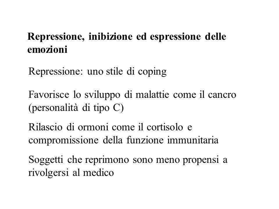 Repressione, inibizione ed espressione delle emozioni