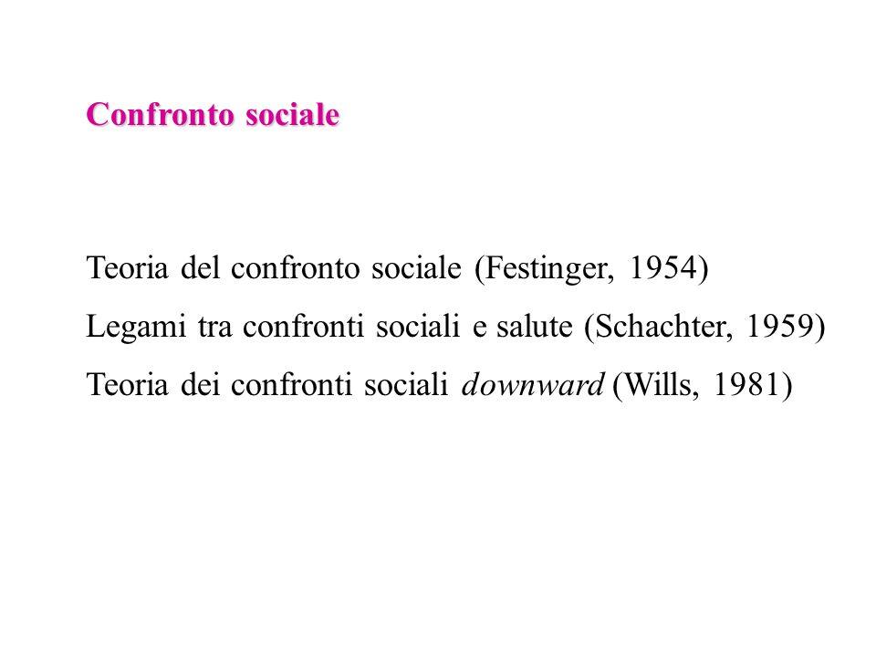 Confronto sociale Teoria del confronto sociale (Festinger, 1954) Legami tra confronti sociali e salute (Schachter, 1959)