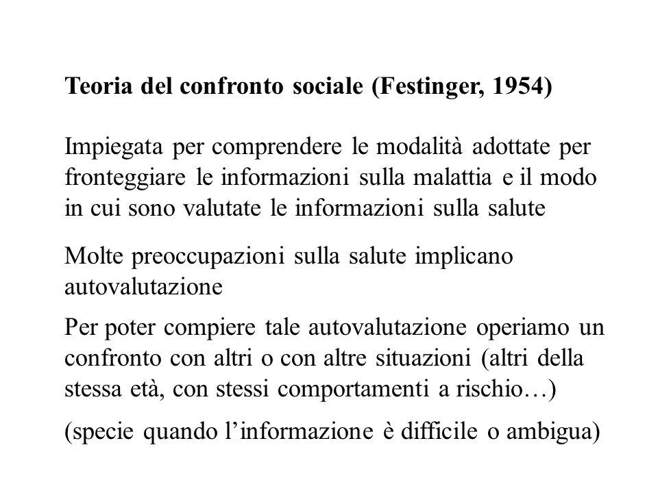 Teoria del confronto sociale (Festinger, 1954)