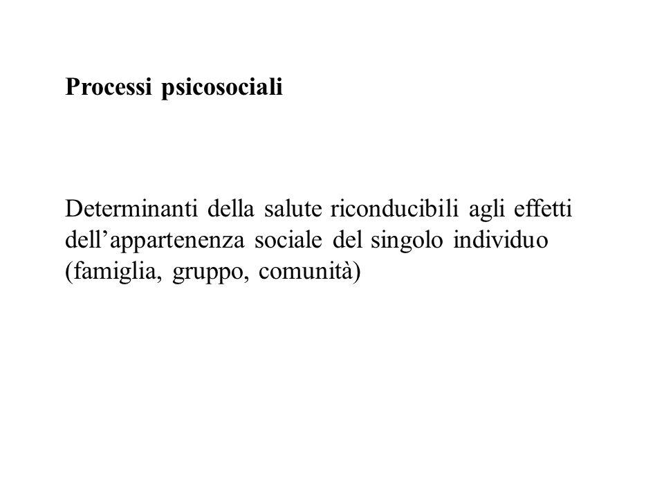 Processi psicosociali