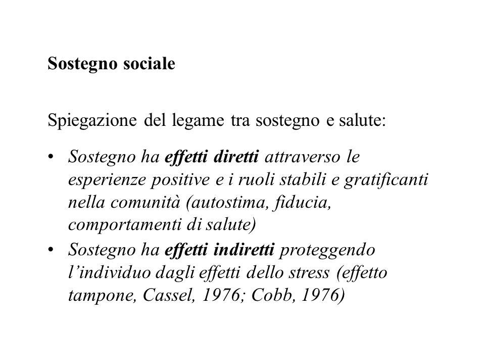Sostegno sociale Spiegazione del legame tra sostegno e salute: