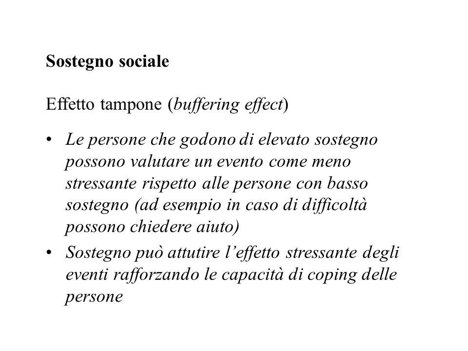 Sostegno sociale Effetto tampone (buffering effect)