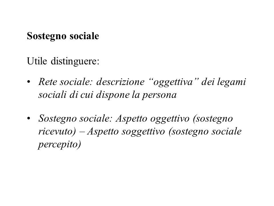 Sostegno sociale Utile distinguere: Rete sociale: descrizione oggettiva dei legami sociali di cui dispone la persona.
