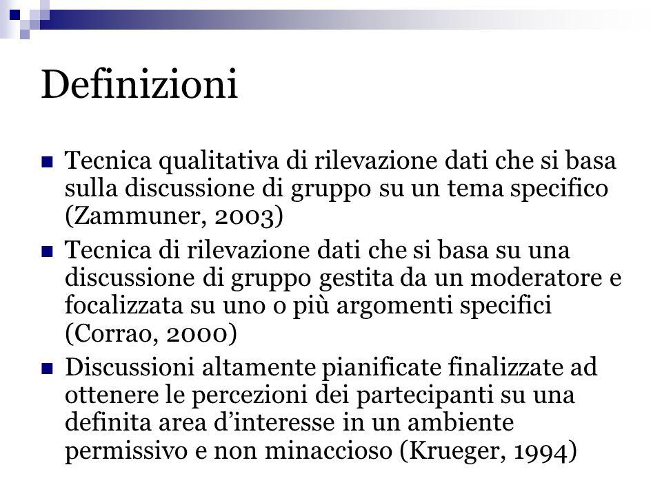 Definizioni Tecnica qualitativa di rilevazione dati che si basa sulla discussione di gruppo su un tema specifico (Zammuner, 2003)