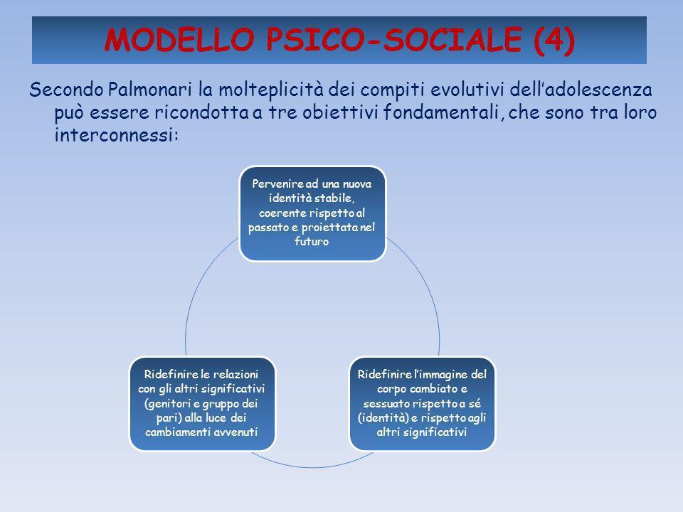 MODELLO PSICO-SOCIALE (4)