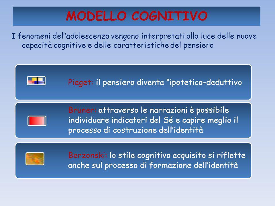 MODELLO COGNITIVOI fenomeni del''adolescenza vengono interpretati alla luce delle nuove capacità cognitive e delle caratteristiche del pensiero.