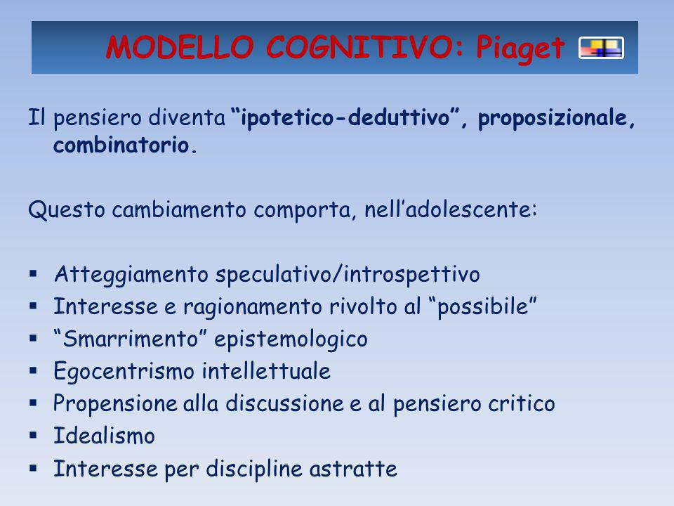 MODELLO COGNITIVO: Piaget