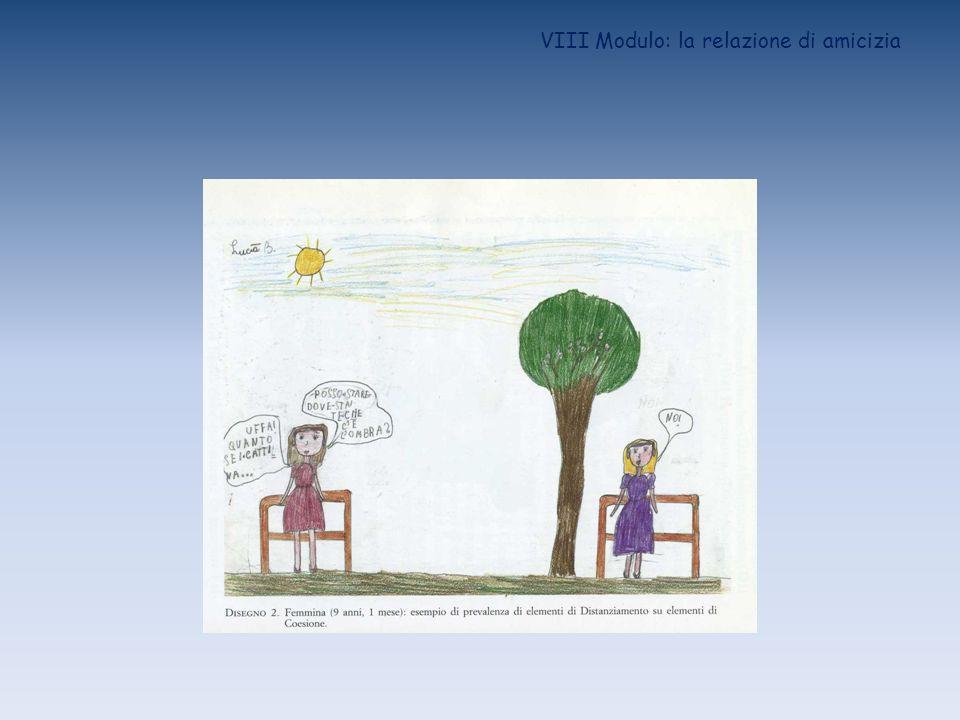 VIII Modulo: la relazione di amicizia