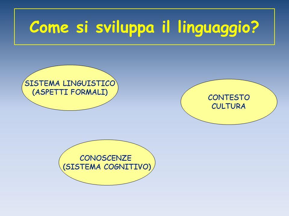 Come si sviluppa il linguaggio