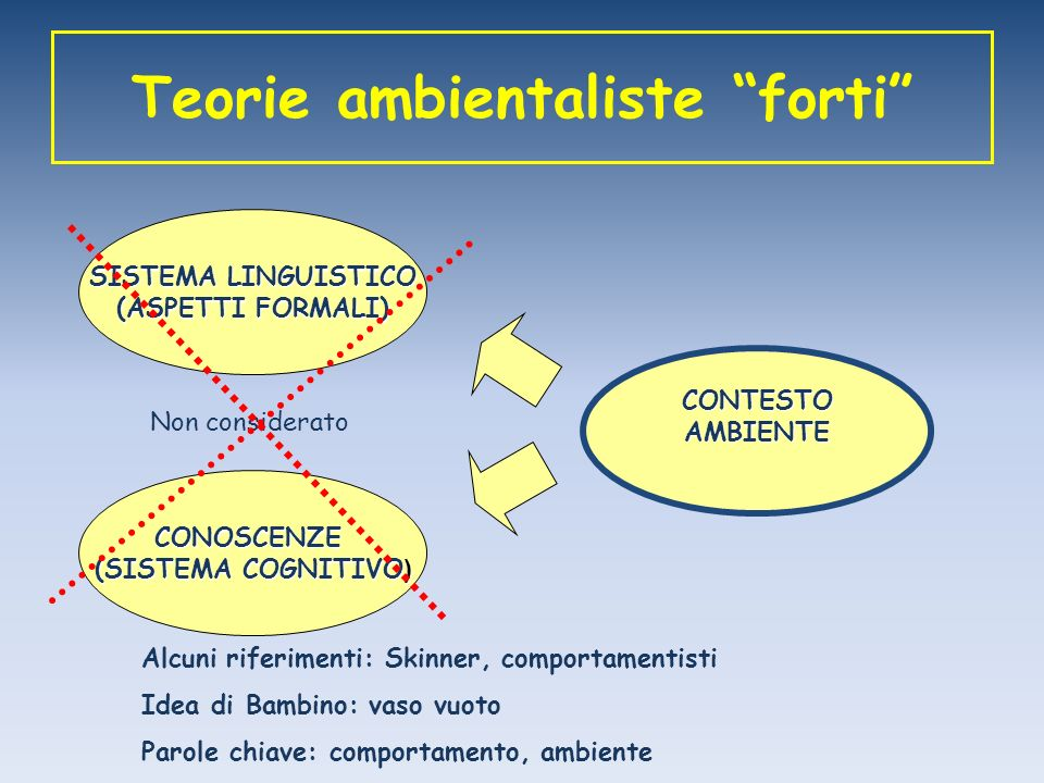 Teorie ambientaliste forti