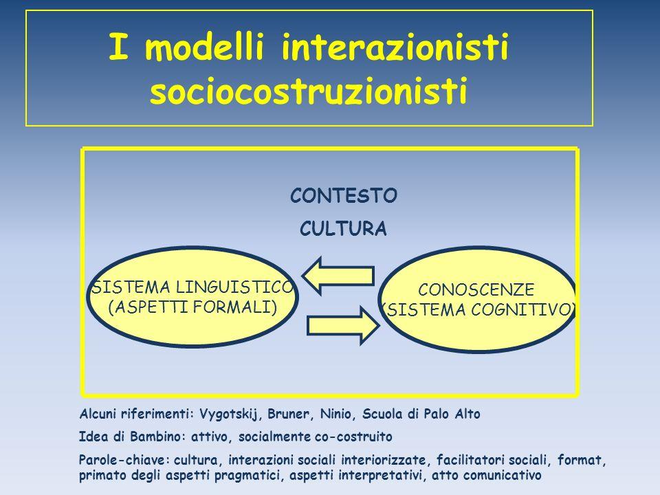 I modelli interazionisti sociocostruzionisti